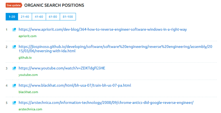 SERP for «Reverse engineering Windows» query, according to Semrush