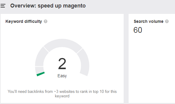 Search volume and keyword difficulty for the keyword «speed up magento» according to Ahrefs
